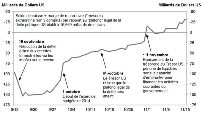 EURUSD : Tensions croissantes sur les marchés, le sort de la monnaie unique dépend de la BCE