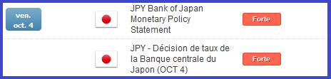 japon_analysetechnique02102013_1_body_japonboj.png, Paires en Yen : Elles corrigent avant la BoJ