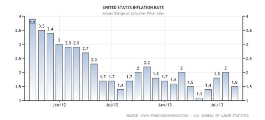 Ist der USD als globale Reservewährung in Gefahr?