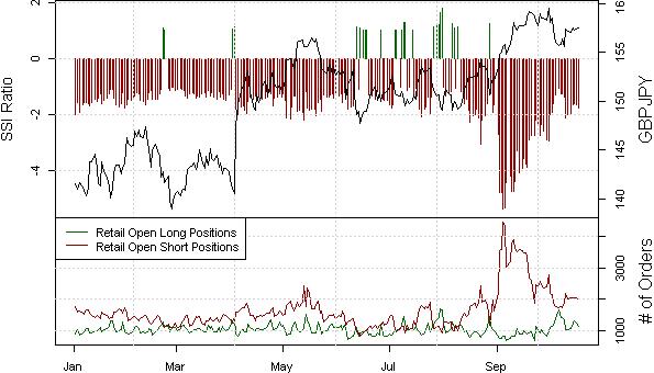 Britisches Pfund scheint ein Buy gegenüber dem Yen