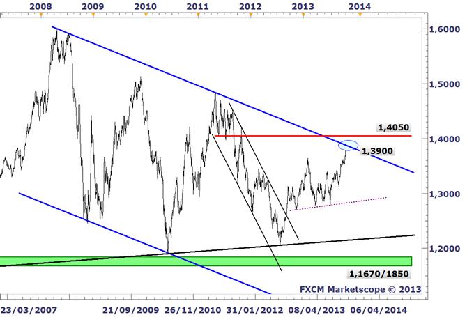 EURUSD_Leuro_sur_ses_sommets_annuels_direction_13900_body_EURUSD_D1.png, EURUSD : L'euro sur ses sommets annuels, direction 1,3900