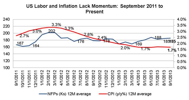 Virage de l'aussie et de l'euro face au dollar avant la réunion du FOMC ; que surveiller aujourd'hui