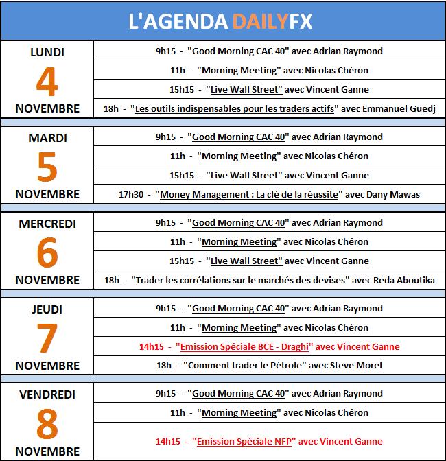 Les émissions en Live DailyFX du 04 au 08 novembre