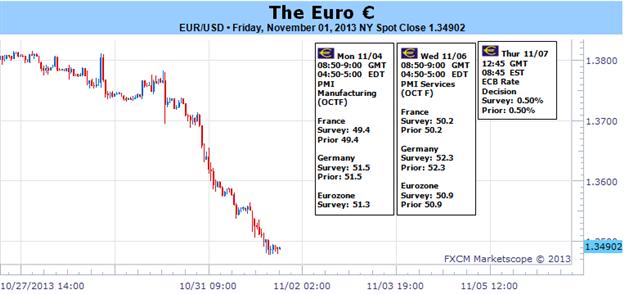 La chute de l'euro contre le dollar est aussi liée à la BCE qu'aux tendances du risque