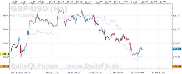 """ND_EURGBP_11.04.2013_body_Picture_3.png, EUR/GBP  - Short-Ausbruch mit Potenzial? EZB diese Woche voraussichtlich """"dovisher"""" als die BoE"""
