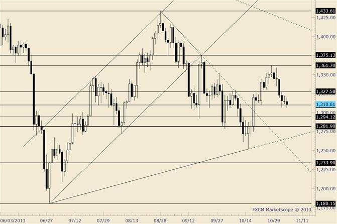 Gold Rebound würde sich 1330 Widerstand gegenübersehen