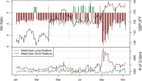 Japanischer Yen steht vor möglicherweise wichtigem Wendepunkt