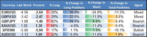 US Dollar Might Have Set Significant Peak versus Euro Post-ECB