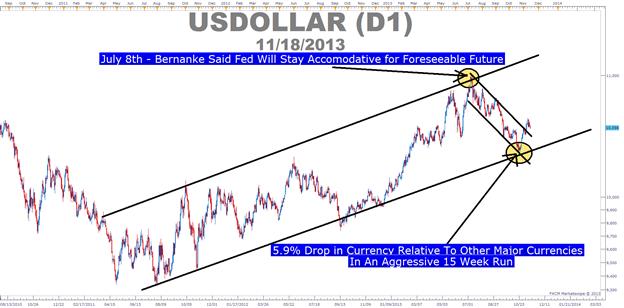 Central_Bank_Outlook_Trade_Ideas_body_Picture_3.png, Warum Sie sich bei Ihren Trades auf die Zentralbankpolitik stützen sollten