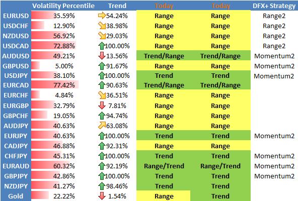 forex_japanese_yen_trading_week_ahead_body_Picture_2.png, Japanischer Yen bleibt unser Trading Fokus für die kommende Woche