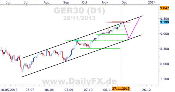 """Aktienmaerkte_weiter_auf_Rekordjagd_Wann_kommt_der_Crash_body_Picture_2.png, Aktienmärkte weiter auf Rekordjagd – """"Wann kommt der Crash?"""""""