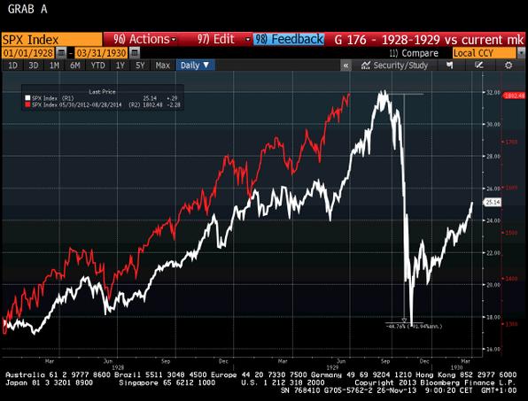 """Aktienmaerkte_weiter_auf_Rekordjagd_Wann_kommt_der_Crash_body_Picture_3.png, Aktienmärkte weiter auf Rekordjagd – """"Wann kommt der Crash?"""""""
