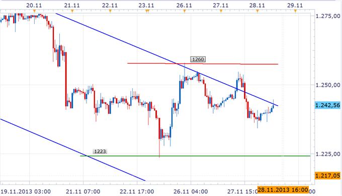 GOLD_und_Oil_Analyst_Pick_2811_body_gold1.png, Analyst Pick zu Gold und WTI