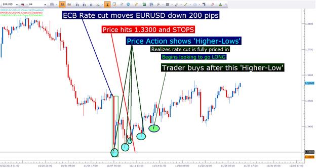 The_Complete_Approach_body_Picture_3.png, Der vollständige Trading-Ansatz