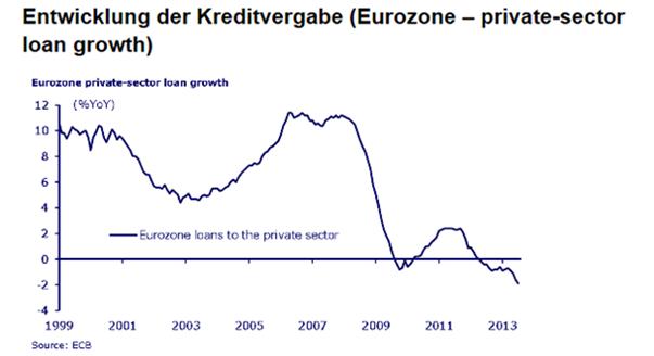 EURUSD_EZB_am_Donnerstag_DAS_Event_der_Woche_NFPs_als_potentieller_Katalysator_body_Picture_4.png, EUR/USD: EZB am Donnerstag DAS Event der Woche, NFPs als potentieller Katalysator