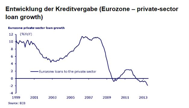 Heutige Inflationszahlen können dem EUR/USD Aufwärtstrend gefährlich werden