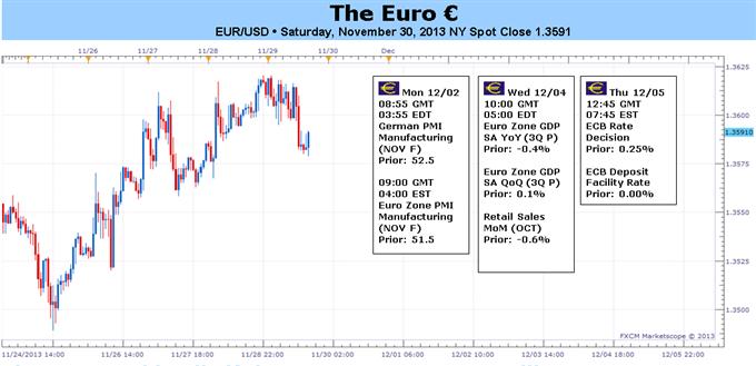 L'euro pourrait s'envoler si la BCE annonce un LTRO sous forme de FLS