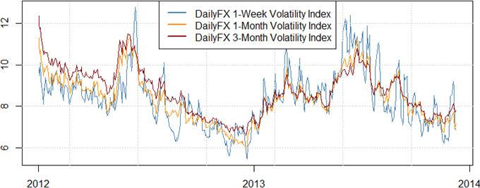 US Dollar und Japanischer Yen könnten weitere Verkaufsgelegenheiten bieten