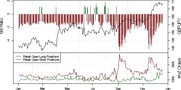 Fxcm trading signals performance