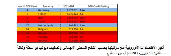 European_Debt_Crisis_body_Picture_7.png, العوامل الأساسية لأزمة الديون الأوروبية