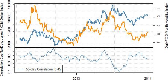 forex_trading_us_dollar_forecast_to_gain_further_body_Picture_2.png, US Dollar Prognose profitiert von wichtiger Marktverschiebung