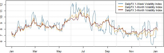 Der Japanische Yen ist erneut die leistungsstärkste Währung - Warum ist dies von Bedeutung?