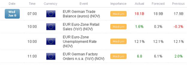 Overnight_Reversal_Puts_EURJPY_at_Crossroads_Ahead_of_FOMC_ECB_body_x0000_i1029.png, Overnight Reversal Puts EUR/JPY at Crossroads Ahead of FOMC, ECB