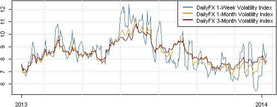 Die Spannung auf dem Markt löst sich vor EZB, NFPs - Wie können wir traden?