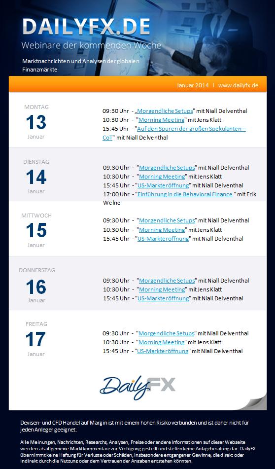 DailyFX Webinare vom 13.-17. Januar