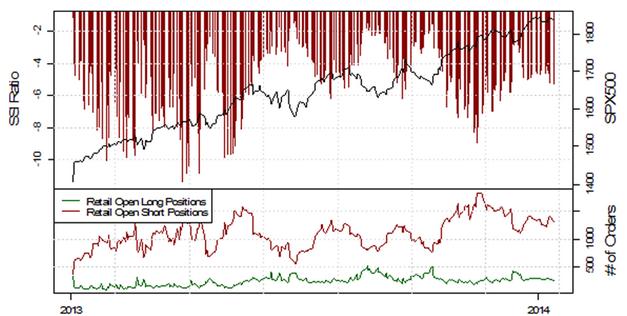 ND_13.01.2013_body_Picture_3.png, USD/JPY testet die 103, mehrheitliche Retail-Position schwingt auf mehrheitlich Long