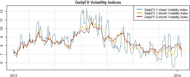 Japanischer Yen könnte Boden gebildet haben - Hier sind unsere Trade Setups