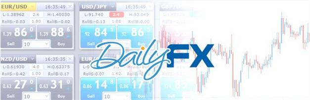 14.01.2013_body_Picture_4.png, DailyFX Lehrartikel Chartformation:  Bearisher Keil im Goldmarkt