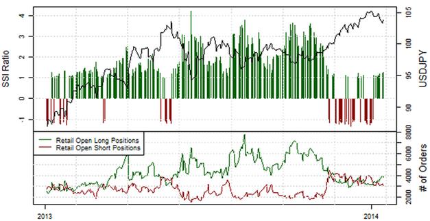 ND_AUDUSD_-_15.01._body_Picture_10.png, SSI - Aussie trotzt  gedrosselter Erwartungsanhaltung einer Zinssenkung, Private kaufen