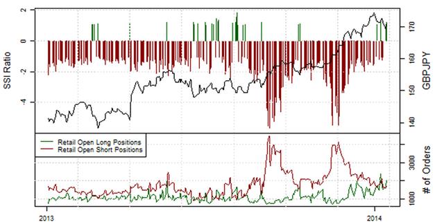 ND_AUDUSD_-_15.01._body_Picture_11.png, SSI - Aussie trotzt  gedrosselter Erwartungsanhaltung einer Zinssenkung, Private kaufen