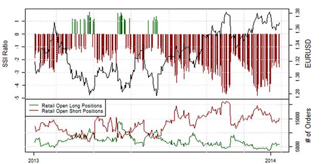 ND_AUDUSD_-_15.01._body_Picture_13.png, SSI - Aussie trotzt  gedrosselter Erwartungsanhaltung einer Zinssenkung, Private kaufen