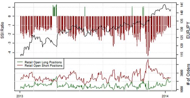 ND_AUDUSD_-_15.01._body_Picture_2.png, SSI - Aussie trotzt  gedrosselter Erwartungsanhaltung einer Zinssenkung, Private kaufen