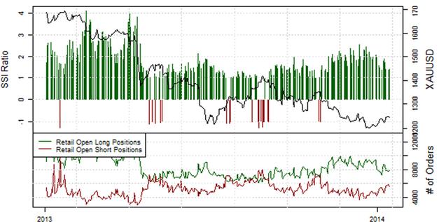 ND_AUDUSD_-_15.01._body_Picture_4.png, SSI - Aussie trotzt  gedrosselter Erwartungsanhaltung einer Zinssenkung, Private kaufen