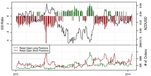 ND_AUDUSD_-_15.01._body_Picture_6.png, SSI - Aussie trotzt  gedrosselter Erwartungsanhaltung einer Zinssenkung, Private kaufen