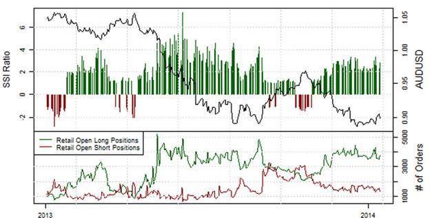 ND_AUDUSD_-_15.01._body_Picture_7.png, SSI - Aussie trotzt  gedrosselter Erwartungsanhaltung einer Zinssenkung, Private kaufen