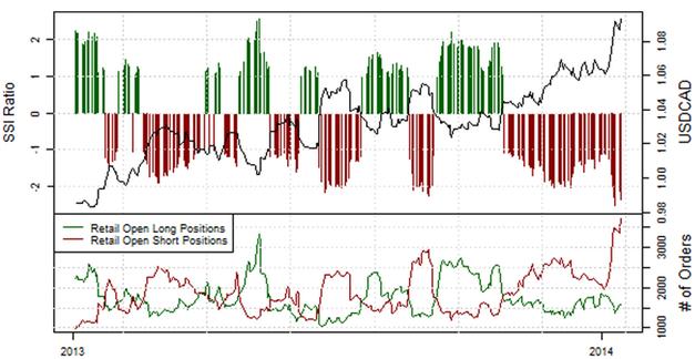 ND_AUDUSD_-_15.01._body_Picture_8.png, SSI - Aussie trotzt  gedrosselter Erwartungsanhaltung einer Zinssenkung, Private kaufen