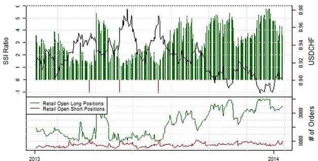 ND_AUDUSD_-_15.01._body_Picture_9.png, SSI - Aussie trotzt  gedrosselter Erwartungsanhaltung einer Zinssenkung, Private kaufen