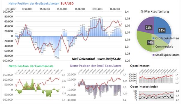 EURUSD_Das_ist_alles_zu_offensichtlich_BearishEuro_body_Picture_3.png, EUR/USD: Das ist alles zu offensichtlich Bearish-Euro...