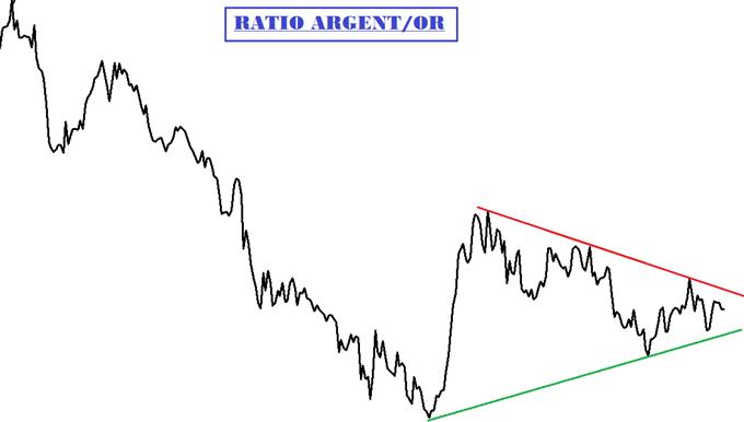 """argent_analyse_technique_17012014_body_argentor.png, ARGENT : plan de trading - dans les """"starting blocks"""""""
