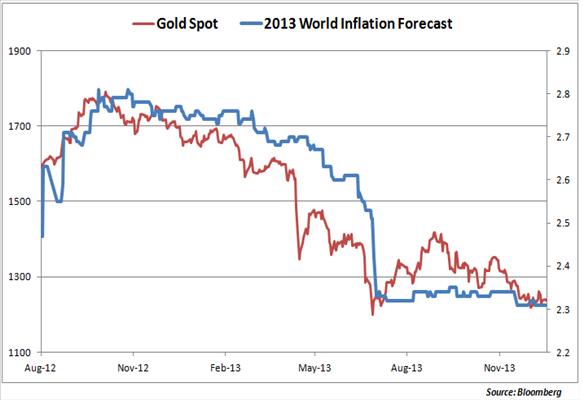 Metaux_precieux_Sur_le_point_dun_breakout_haussier_majeur_signaux_attendus_body_gold_inflation.png, Métaux précieux : Sur le point d'un breakout haussier majeur, signaux de trading attendus