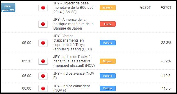 paires_en_yen_analyse_technique_body_japonmacro.png, Trading des paires en Yen : la BoJ ne devrait pas ralentir ses achats d'actif