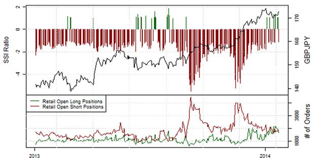 USDCAD_22.01.2013_body_Picture_11.png, USD/CAD behält Leitzins bei 1% & senkt BIP-Prognosen