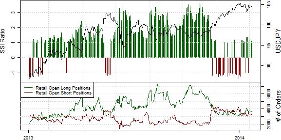 USDCAD_22.01.2013_body_USD_Positions_at_Sight_of_First_Rebound_1.png, USD/CAD behält Leitzins bei 1% & senkt BIP-Prognosen