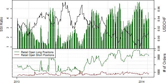 USDCAD_22.01.2013_body_USD_Positions_at_Sight_of_First_Rebound_2.png, USD/CAD behält Leitzins bei 1% & senkt BIP-Prognosen