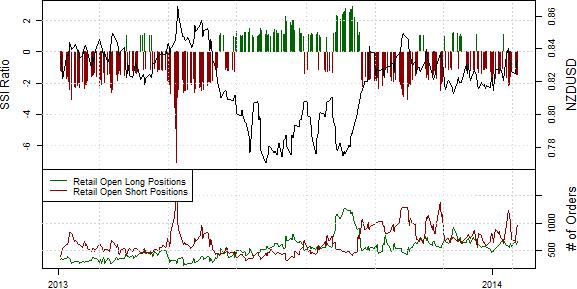 USDCAD_22.01.2013_body_USD_Positions_at_Sight_of_First_Rebound_5.png, USD/CAD behält Leitzins bei 1% & senkt BIP-Prognosen