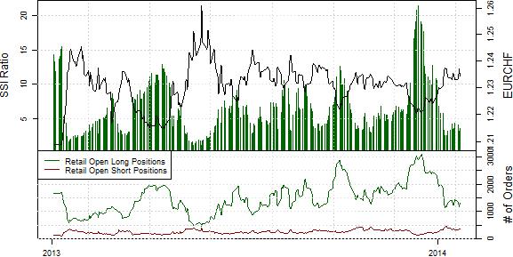 USDCAD_22.01.2013_body_USD_Positions_at_Sight_of_First_Rebound_6.png, USD/CAD behält Leitzins bei 1% & senkt BIP-Prognosen